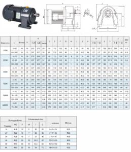 GH цилиндрический мотор-редуктор