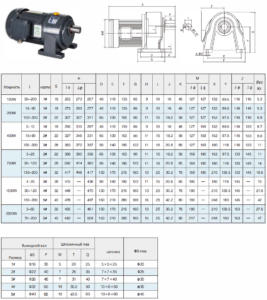 Цилиндрические мотор-редукторы серии GH mini