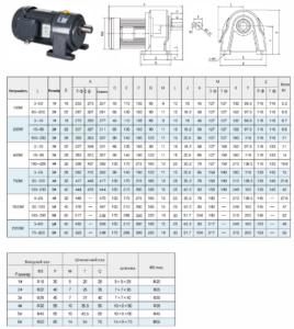 Циліндричний мотор-редукторGH