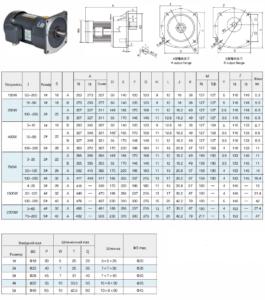 Циліндричний мотор-редуктор GV mini